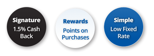 Signature 1.5% Cash Back, Rewards Points on Purchases, Simple Low Fixed Rate